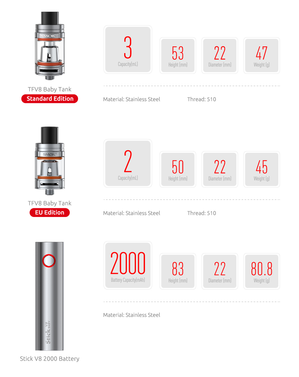 Stick V8 Baby Smok Innovation Keeps Changing The Vaping Experience