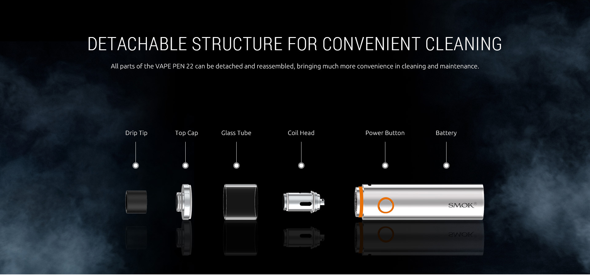 The Detachable Structure of SMOK Vape Pen 22 Kit for Convenient Cleaning