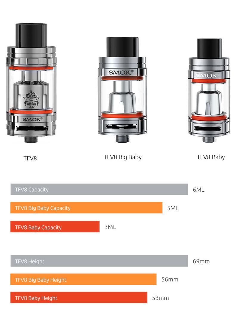 SMOK TFV8 Baby Beast Sub-Ohm Tank | SMOK® Official