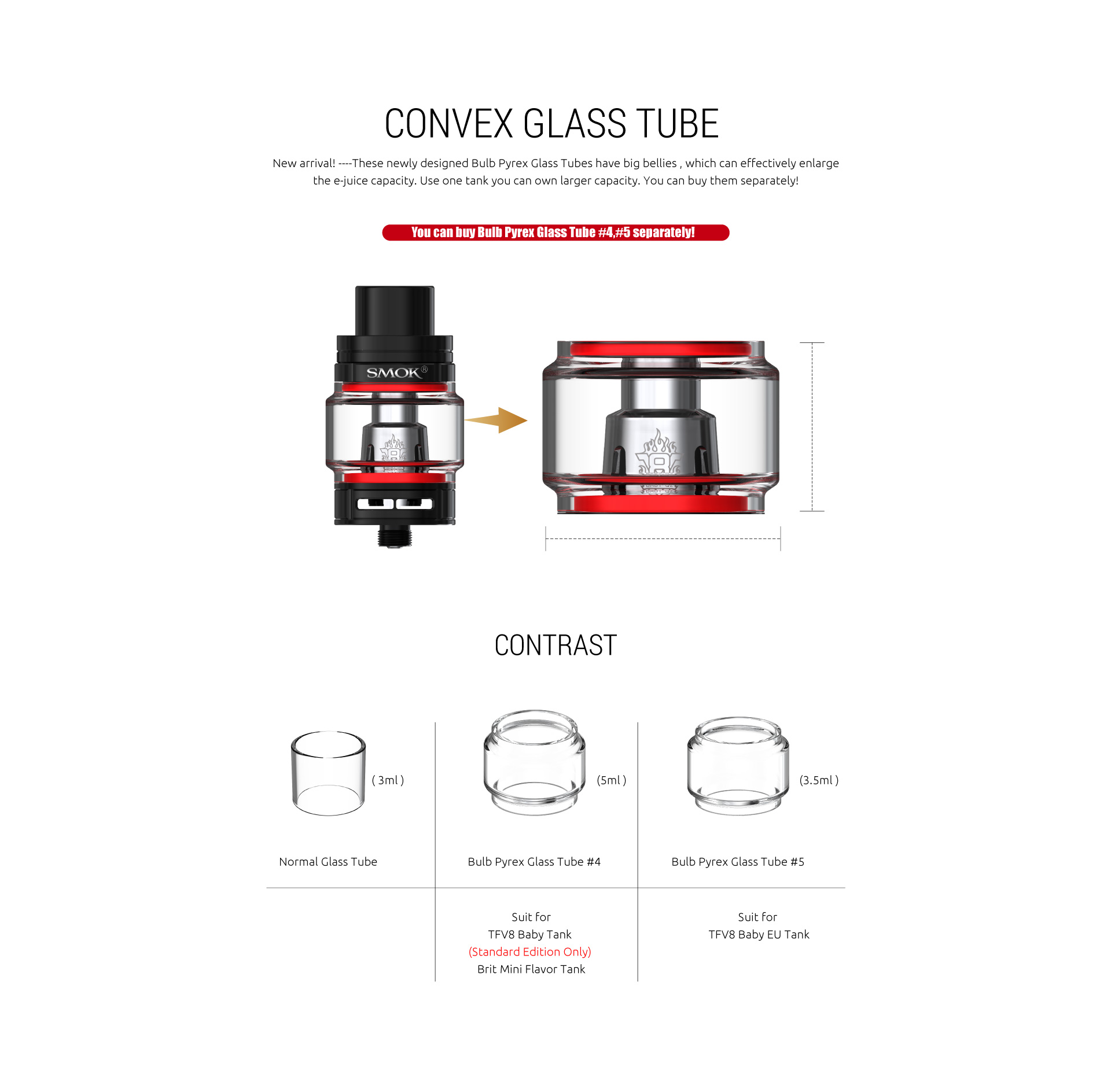 Tfv8 Baby Smok Innovation Keeps Changing The Vaping Experience E Commerce Block Diagram Schematic