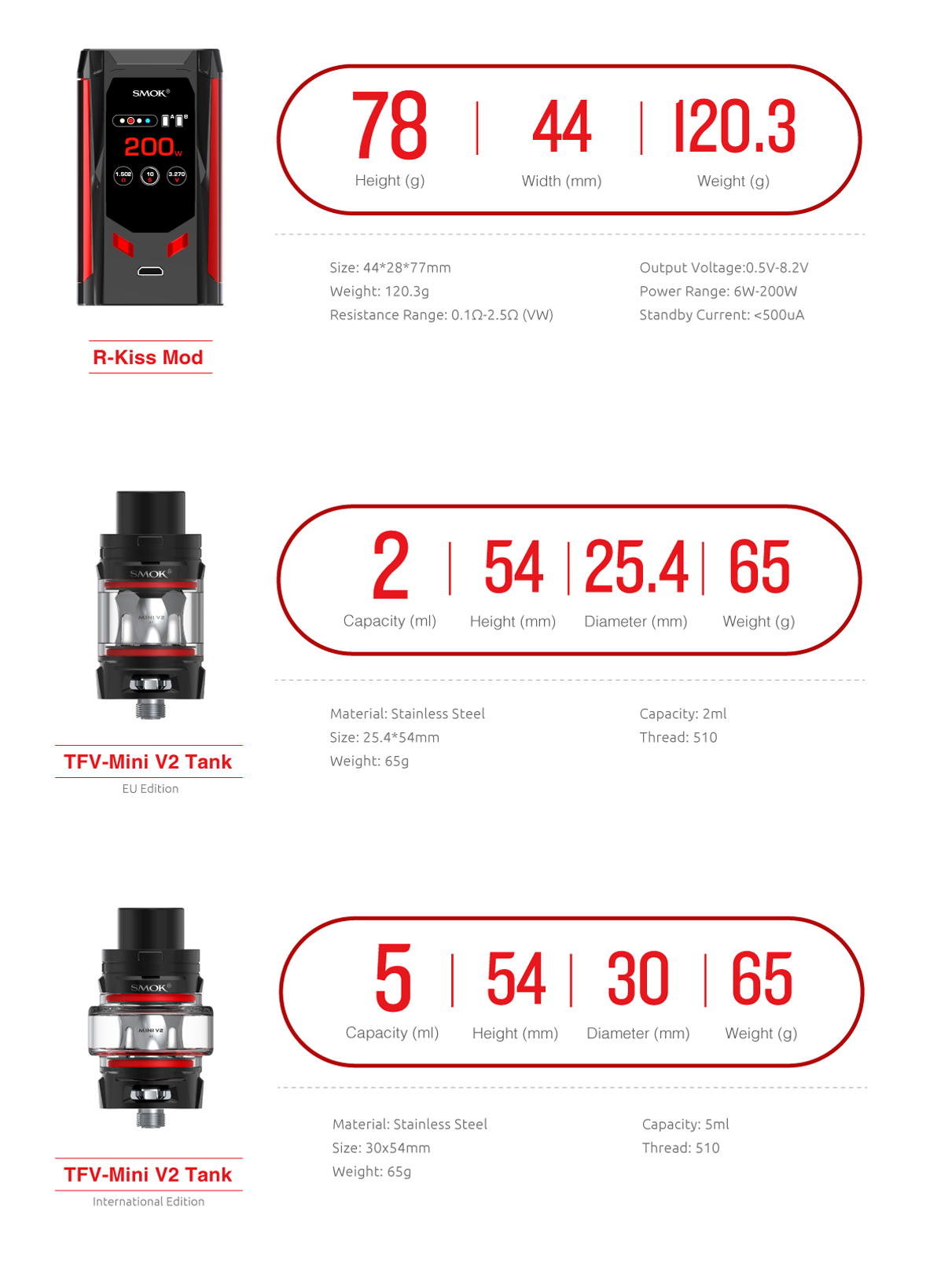 Componentes del Kit R-Kiss de Smok