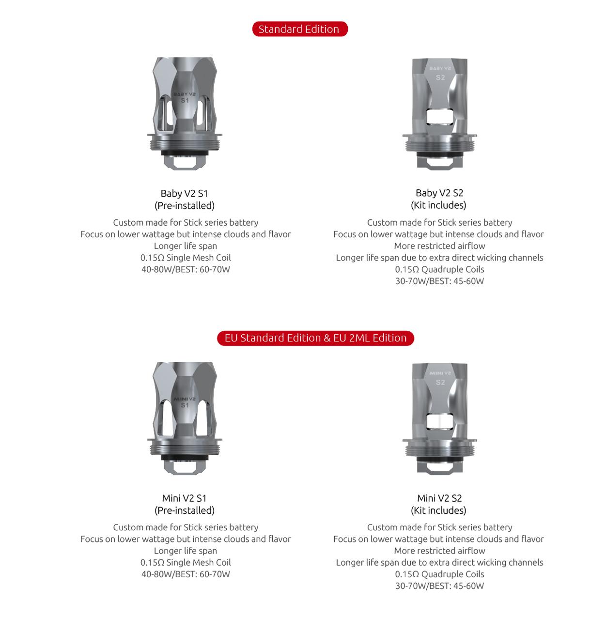 Smok_Stick_V9_Hyper_Engine_Coils_S1_S2_Specifications_Ohms_wattage