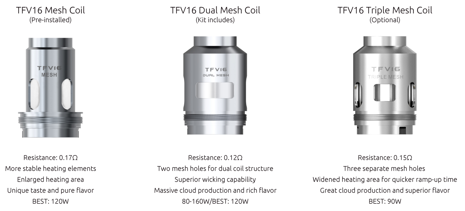 The TFV16 Mesh Coil Introduction for SMOK TFV16 Tank Uses