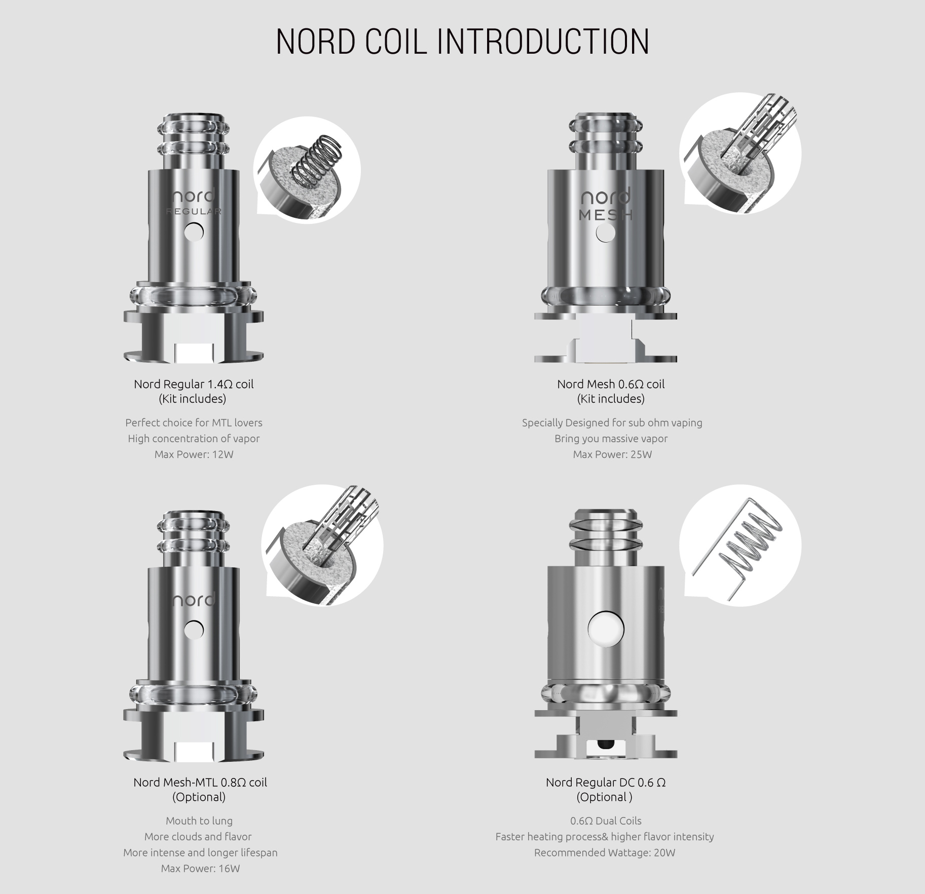 Nord Coil Introduction for SMOK Nord Kit