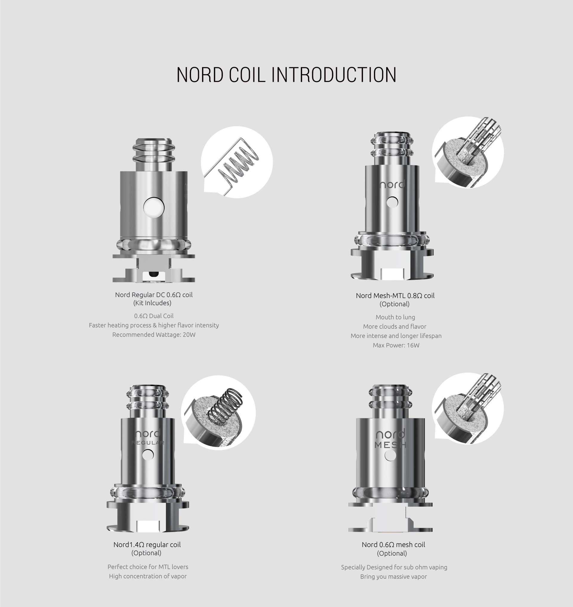 RPM40 KIT - SMOK® | Innovation Keeps Changing the Vaping