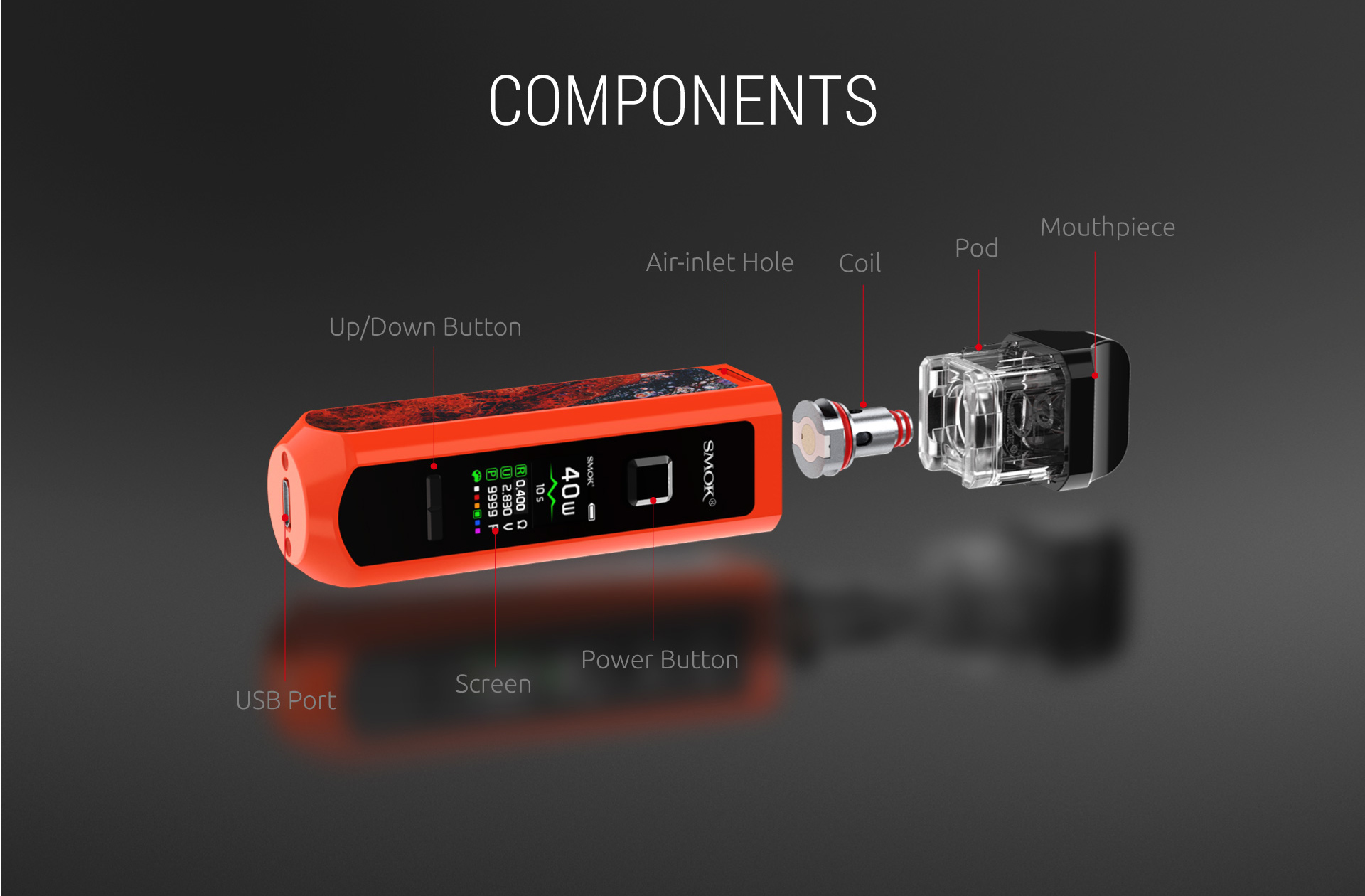Smok RPM40 Pod Kit Components