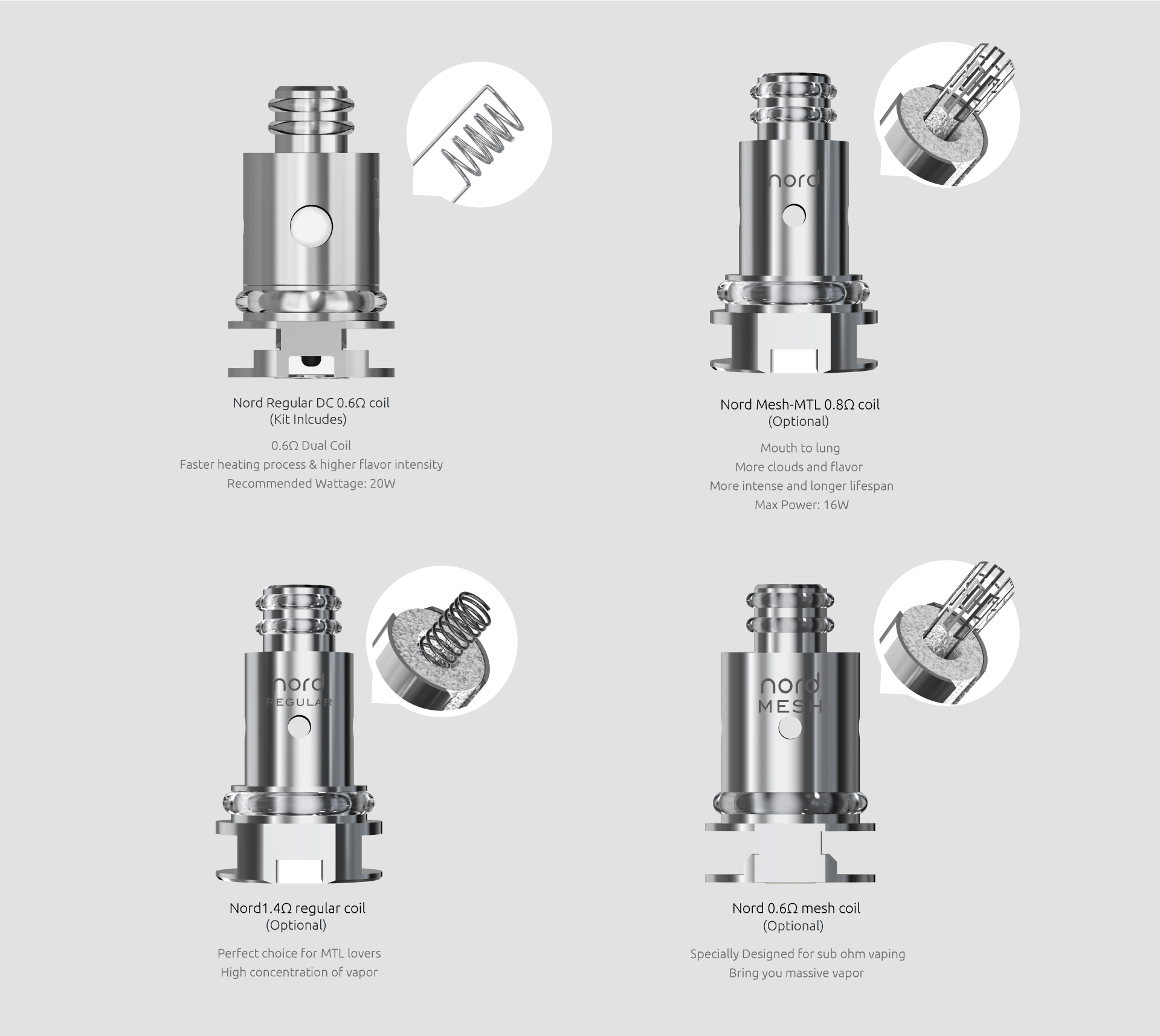 Nord Coil Introduction for SMOK Fetch Mini Use