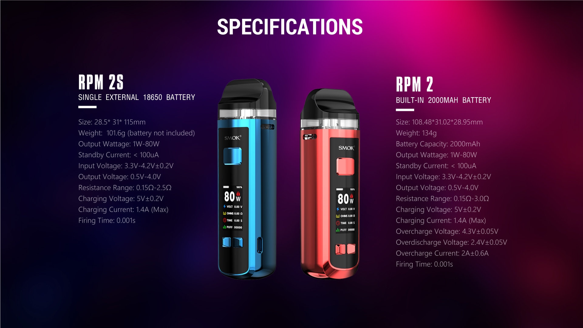 Specifications RPM 2S